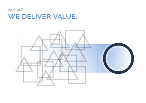 Business Value - Contract Logix