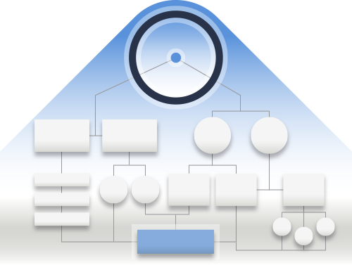 Enterprise Contract Lifecycle Management Solutions