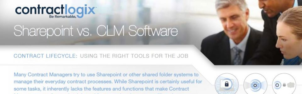 Sharepoint vs. CLM Software