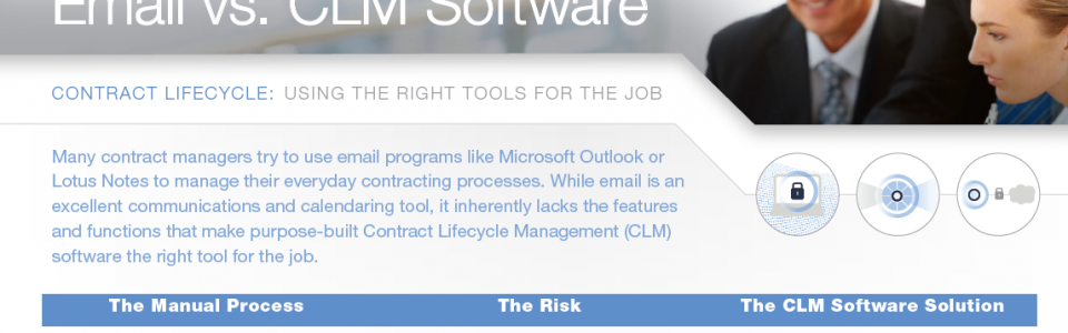 Email-vs-CLM-Software