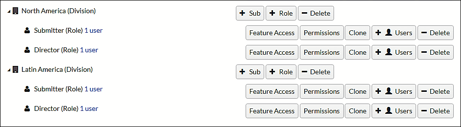 Role-Based Permissions Hierarchy