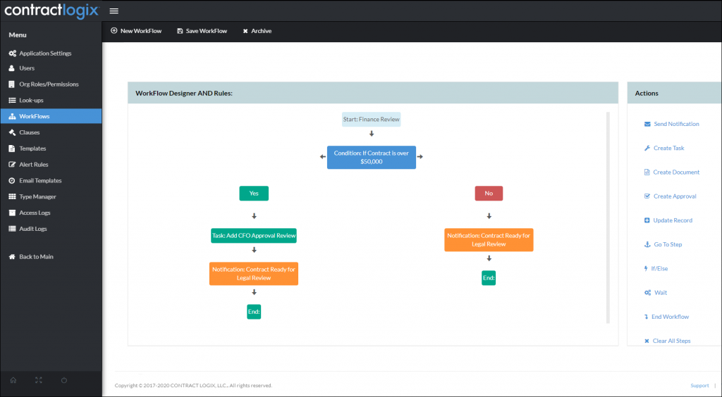 contract workflow examples