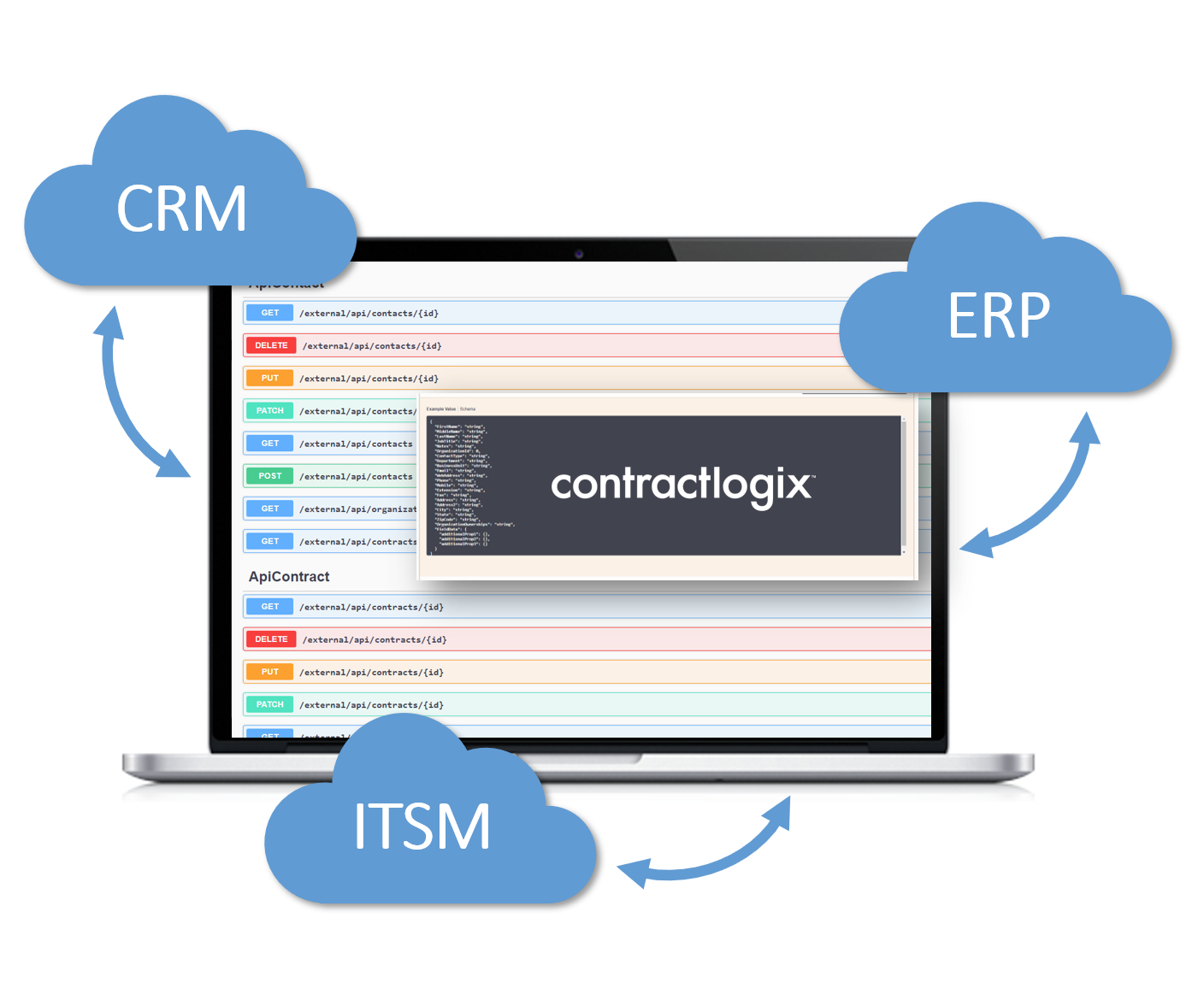 Easy Contract Management Platform